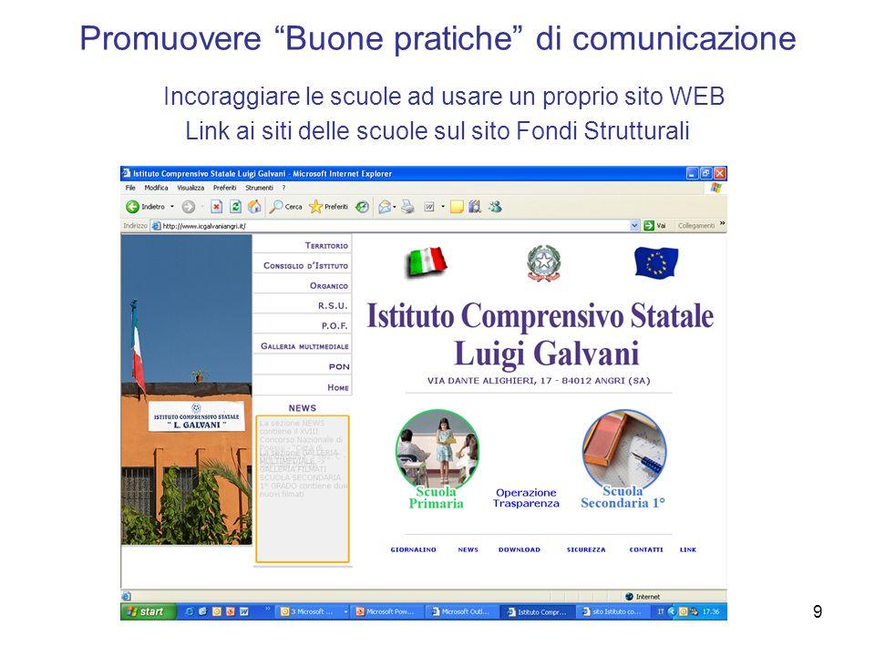9 Promuovere Buone pratiche di comunicazione Incoraggiare le scuole ad usare un proprio sito WEB Link ai siti delle scuole sul sito Fondi Strutturali