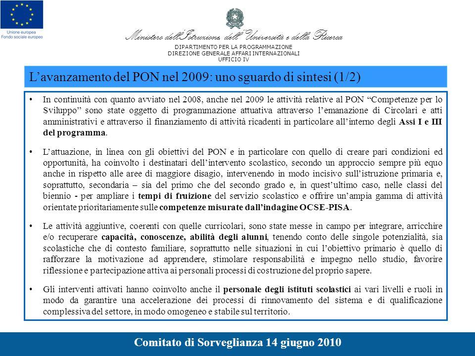 Ministero dellIstruzione, dellUniversità e della Ricerca DIPARTIMENTO PER LA PROGRAMMAZIONE DIREZIONE GENERALE AFFARI INTERNAZIONALI UFFICIO IV Comitato di Sorveglianza 14 giugno 2010 Asse 3: avanzamento finanziario per obiettivo specifico In termini finanziari, limporto impegnato complessivo pari a euro 27.123.083,82, di cui euro 26.546.953,63 in capo agli interventi di cui allobiettivo specifico I), e euro 576.130,19 in capo agli interventi di cui allobiettivo specifico L).