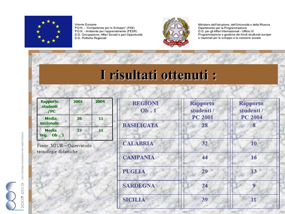 Fonte: MIUR – Osservatorio tecnologie didattiche I risultati ottenuti :