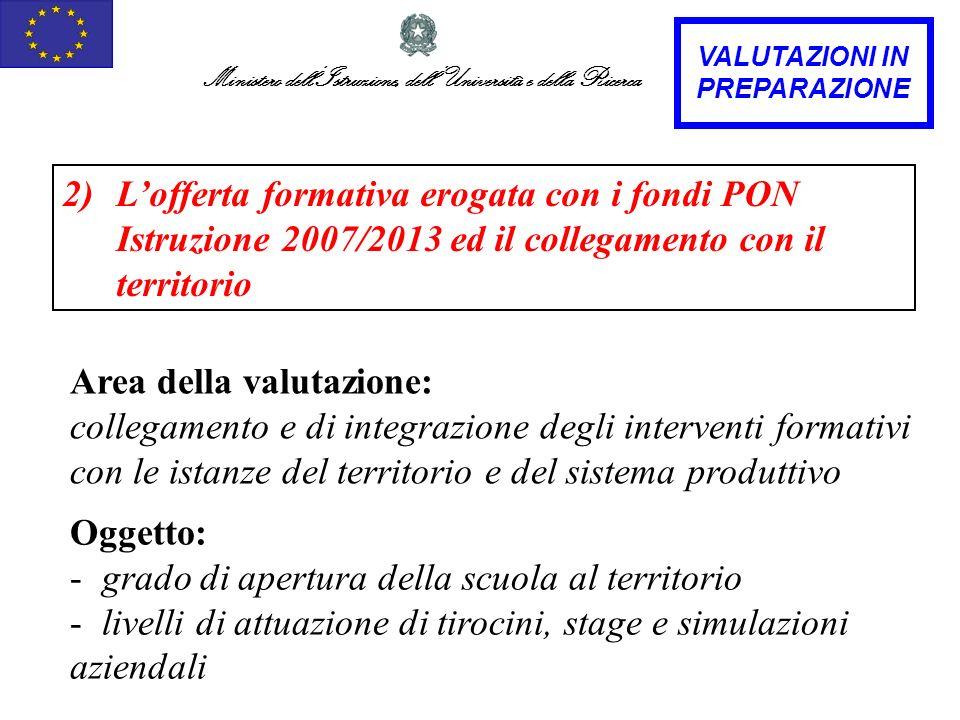 Ministero dellIstruzione, dellUniversità e della Ricerca 2)Lofferta formativa erogata con i fondi PON Istruzione 2007/2013 ed il collegamento con il t