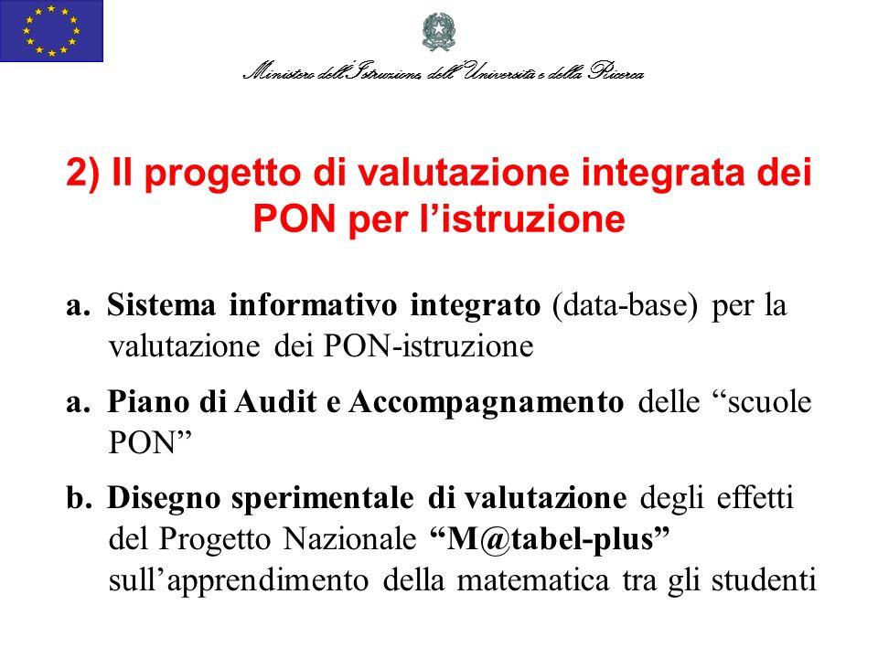 a. Sistema informativo integrato (data-base) per la valutazione dei PON-istruzione a. Piano di Audit e Accompagnamento delle scuole PON b. Disegno spe