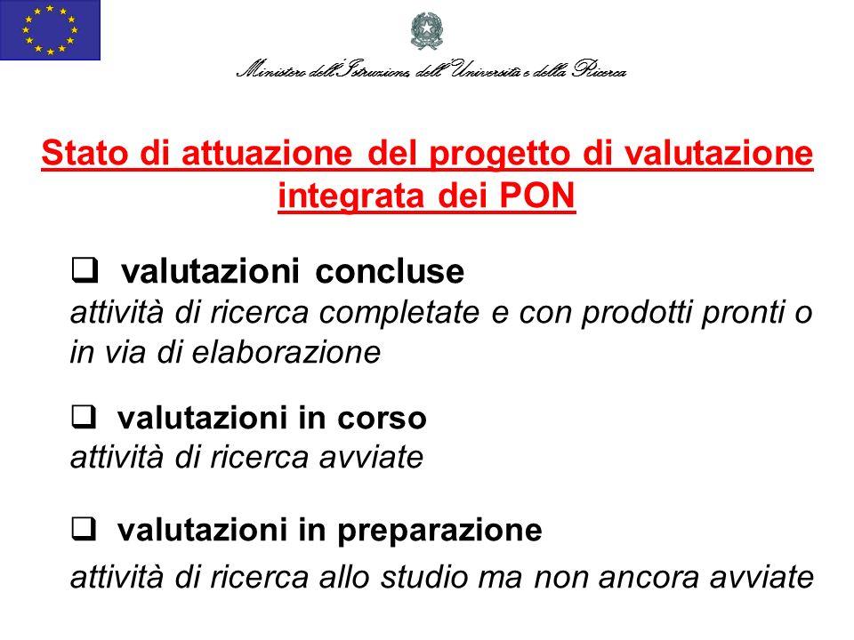 Stato di attuazione del progetto di valutazione integrata dei PON valutazioni concluse attività di ricerca completate e con prodotti pronti o in via d