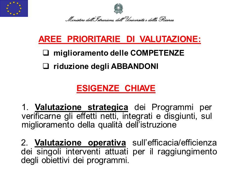 1. Valutazione strategica dei Programmi per verificarne gli effetti netti, integrati e disgiunti, sul miglioramento della qualità dellistruzione 2. Va
