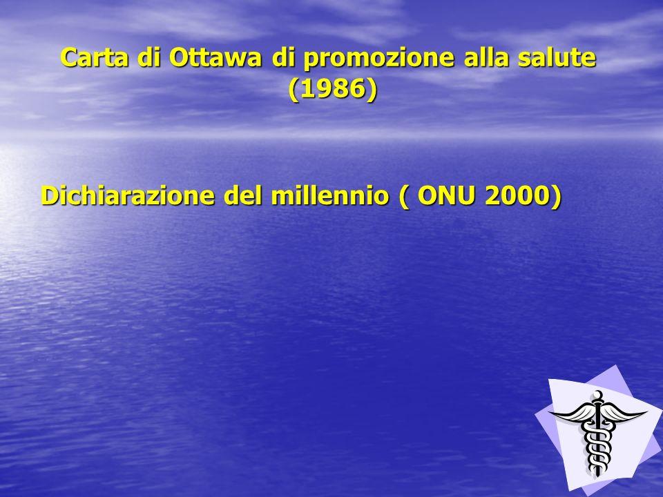 Carta di Ottawa di promozione alla salute (1986) Carta di Ottawa di promozione alla salute (1986) Dichiarazione del millennio ( ONU 2000)