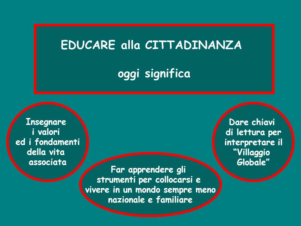 EDUCARE alla CITTADINANZA oggi significa Insegnare i valori ed i fondamenti della vita associata Dare chiavi di lettura per interpretare il Villaggio