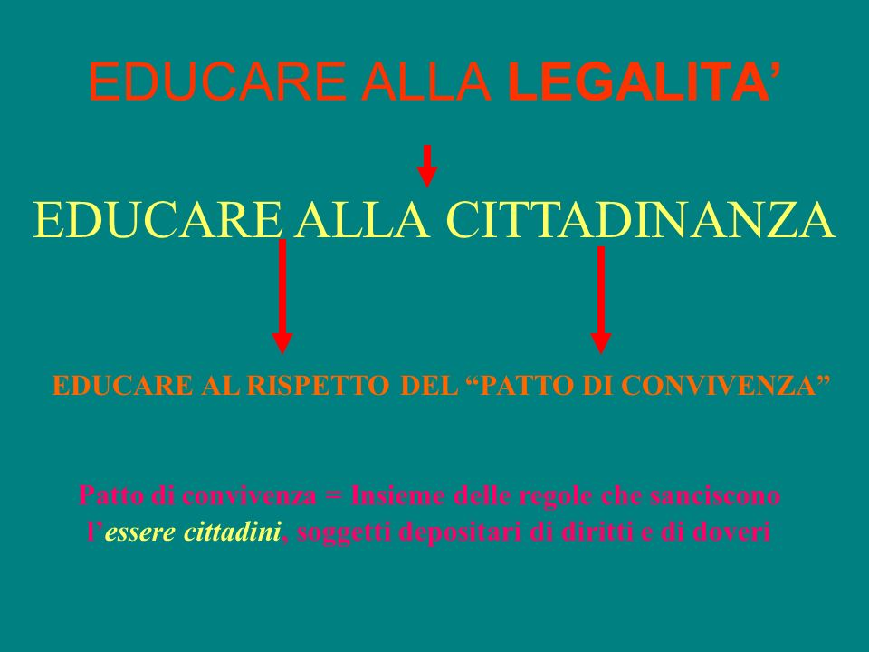 EDUCARE ALLA LEGALITA Patto di convivenza = Insieme delle regole che sanciscono lessere cittadini, soggetti depositari di diritti e di doveri EDUCARE