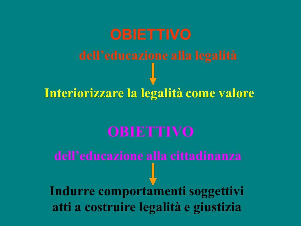 OBIETTIVO delleducazione alla legalità Interiorizzare la legalità come valore OBIETTIVO delleducazione alla cittadinanza Indurre comportamenti soggett