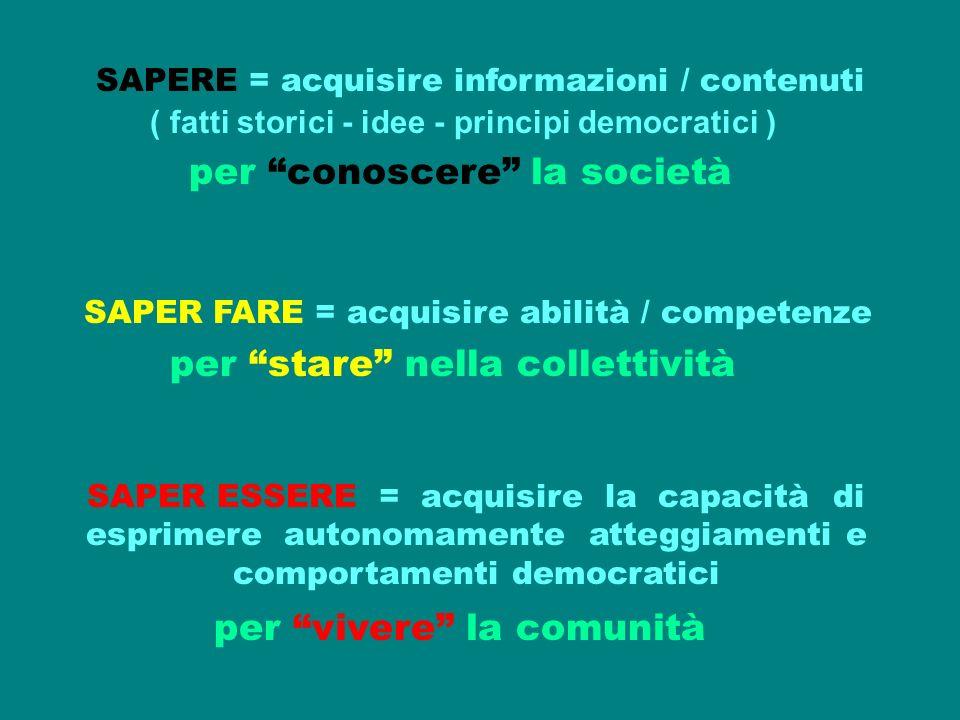 SAPERE = acquisire informazioni / contenuti ( fatti storici - idee - principi democratici ) SAPER FARE = acquisire abilità / competenze SAPER ESSERE =