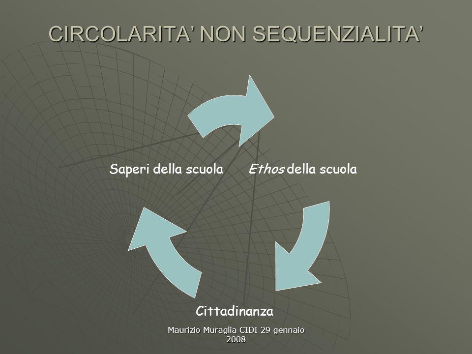 Maurizio Muraglia CIDI 29 gennaio 2008 CIRCOLARITA NON SEQUENZIALITA Ethos della scuola Cittadinanza Saperi della scuola