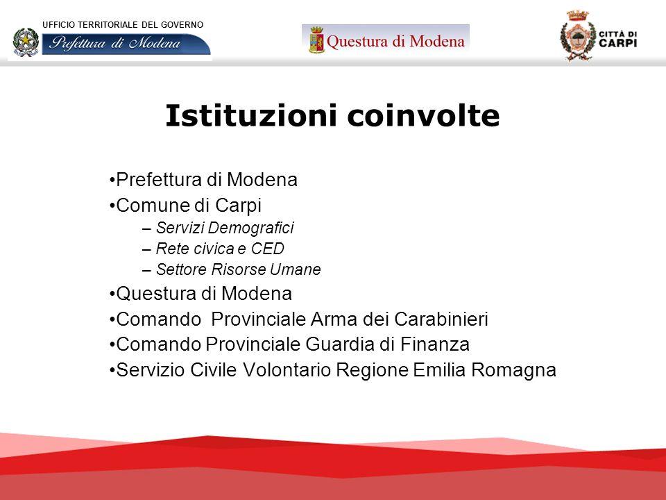Istituzioni coinvolte Prefettura di Modena Comune di Carpi – Servizi Demografici – Rete civica e CED – Settore Risorse Umane Questura di Modena Comand