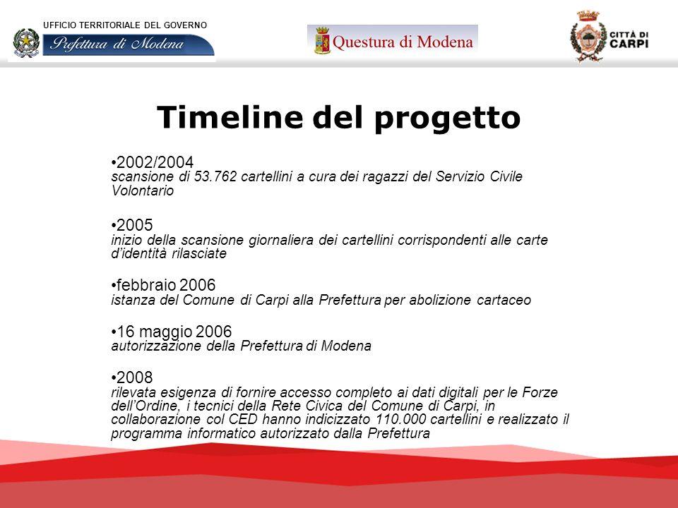 Timeline del progetto 2002/2004 scansione di 53.762 cartellini a cura dei ragazzi del Servizio Civile Volontario 2005 inizio della scansione giornalie