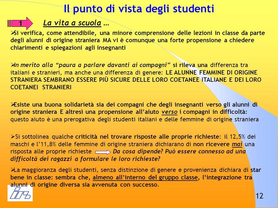 12 Il punto di vista degli studenti 1 La vita a scuola … Si verifica, come attendibile, una minore comprensione delle lezioni in classe da parte degli