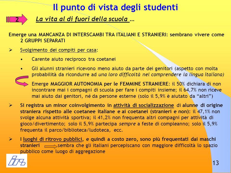 13 Il punto di vista degli studenti 2 La vita al di fuori della scuola … Emerge una MANCANZA DI INTERSCAMBI TRA ITALIANI E STRANIERI: sembrano vivere