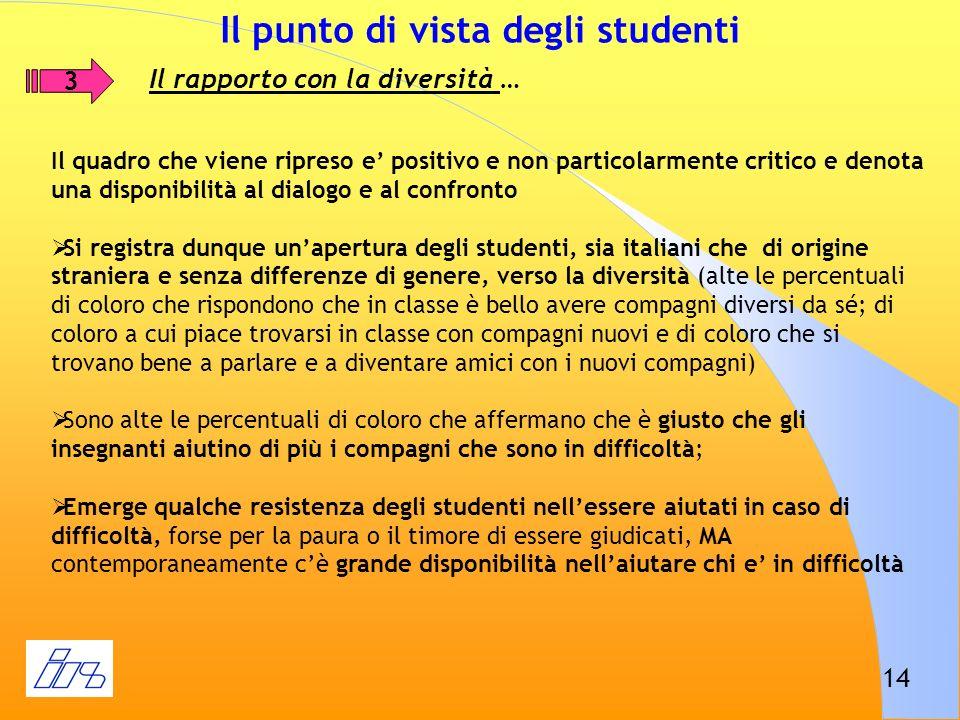 14 Il punto di vista degli studenti 3 Il rapporto con la diversità … Il quadro che viene ripreso e positivo e non particolarmente critico e denota una