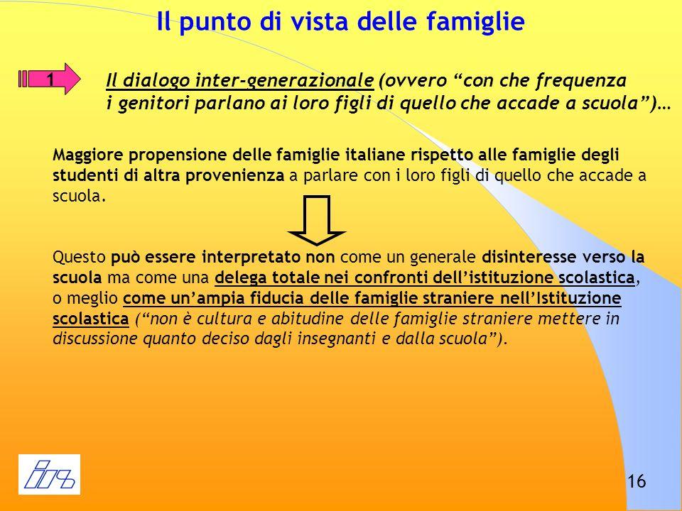16 Il punto di vista delle famiglie 1 Il dialogo inter-generazionale (ovvero con che frequenza i genitori parlano ai loro figli di quello che accade a