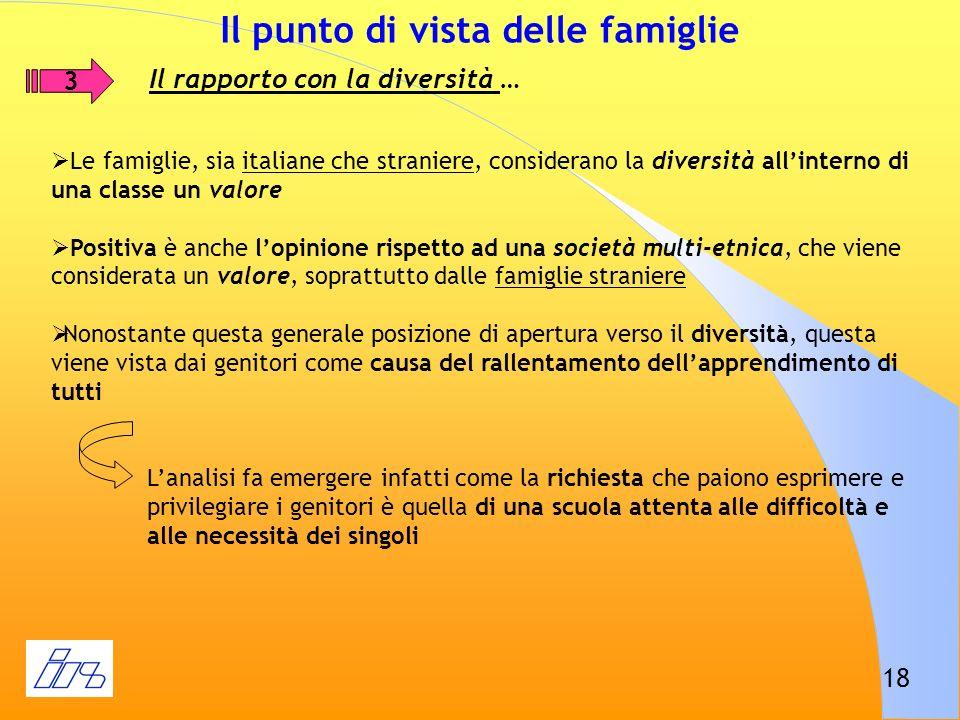 18 Il punto di vista delle famiglie 3 Il rapporto con la diversità … Le famiglie, sia italiane che straniere, considerano la diversità allinterno di u