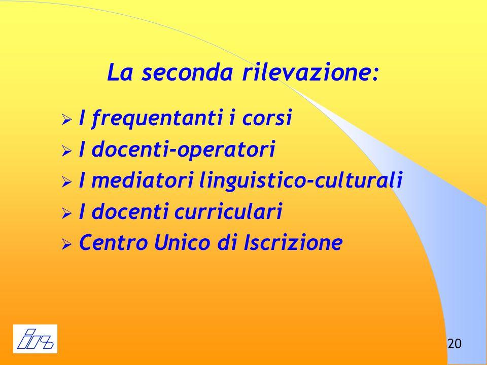20 La seconda rilevazione: I frequentanti i corsi I docenti-operatori I mediatori linguistico-culturali I docenti curriculari Centro Unico di Iscrizio
