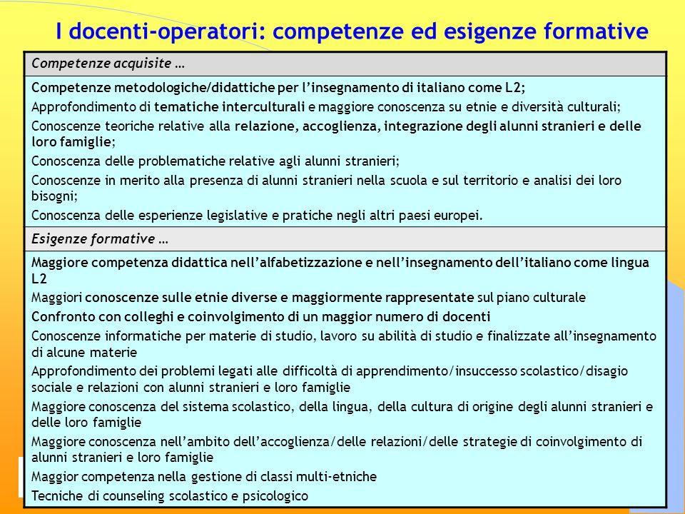 24 I docenti-operatori: competenze ed esigenze formative Competenze acquisite … Competenze metodologiche/didattiche per linsegnamento di italiano come
