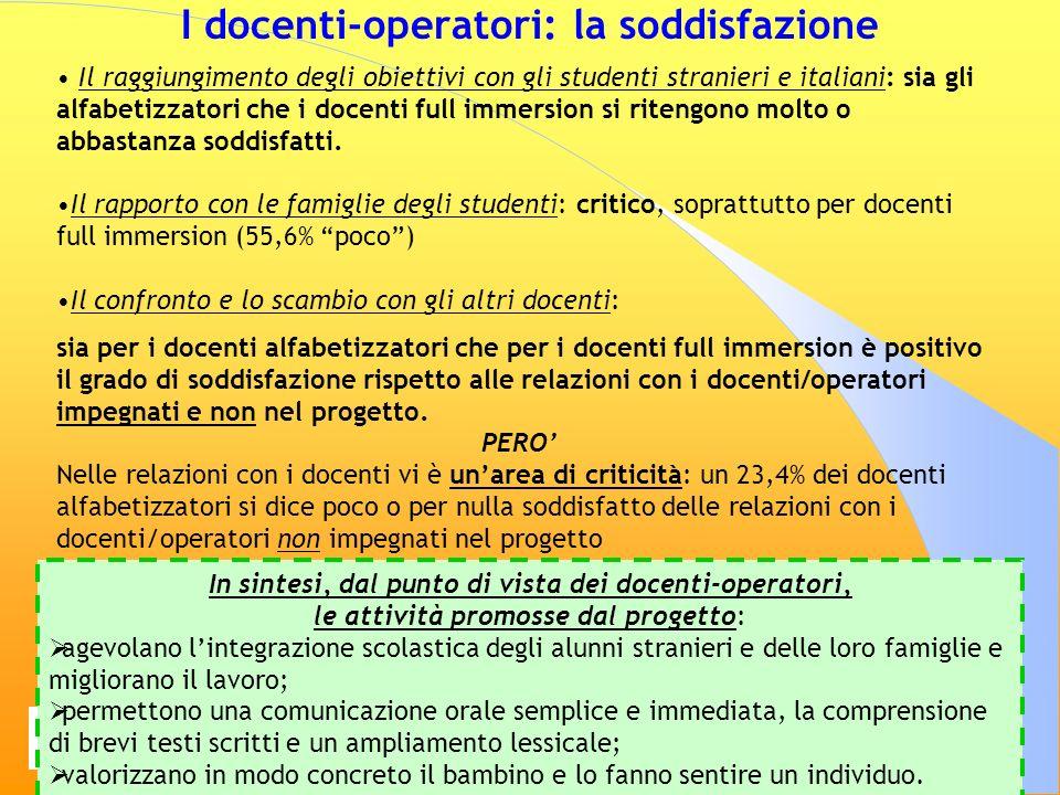 28 I docenti-operatori: la soddisfazione Il raggiungimento degli obiettivi con gli studenti stranieri e italiani: sia gli alfabetizzatori che i docent