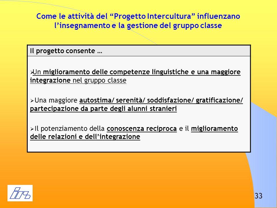 33 Come le attività del Progetto Intercultura influenzano linsegnamento e la gestione del gruppo classe Il progetto consente … Un miglioramento delle