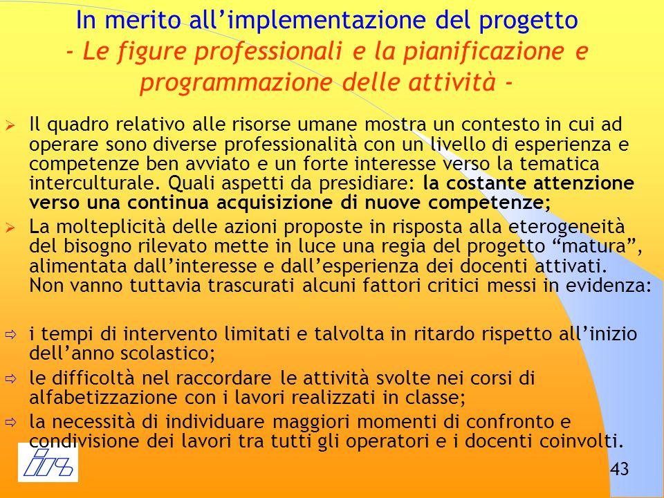 43 In merito allimplementazione del progetto - Le figure professionali e la pianificazione e programmazione delle attività - Il quadro relativo alle r