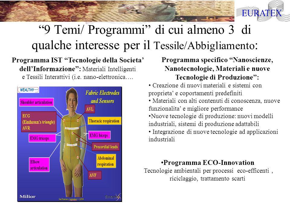 9 Temi/ Programmi di cui almeno 3 di qualche interesse per il Tessile/Abbigliamento : Programma IST Tecnologie della Societa dellInformazione: Materia