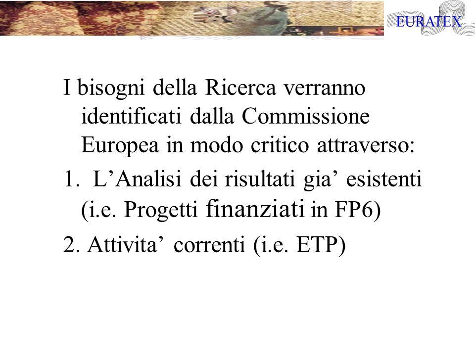 I bisogni della Ricerca verranno identificati dalla Commissione Europea in modo critico attraverso: 1. LAnalisi dei risultati gia esistenti (i.e. Prog