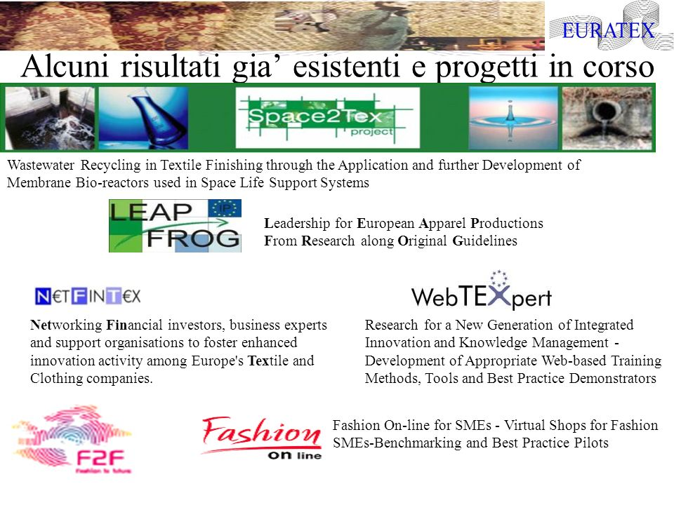 Alcuni risultati gia esistenti e progetti in corso Leadership for European Apparel Productions From Research along Original Guidelines Research for a