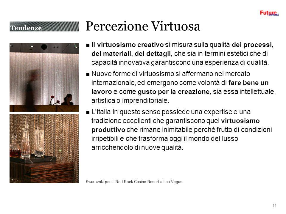 Percezione Virtuosa Il virtuosismo creativo si misura sulla qualità dei processi, dei materiali, dei dettagli, che sia in termini estetici che di capacità innovativa garantiscono una esperienza di qualità.