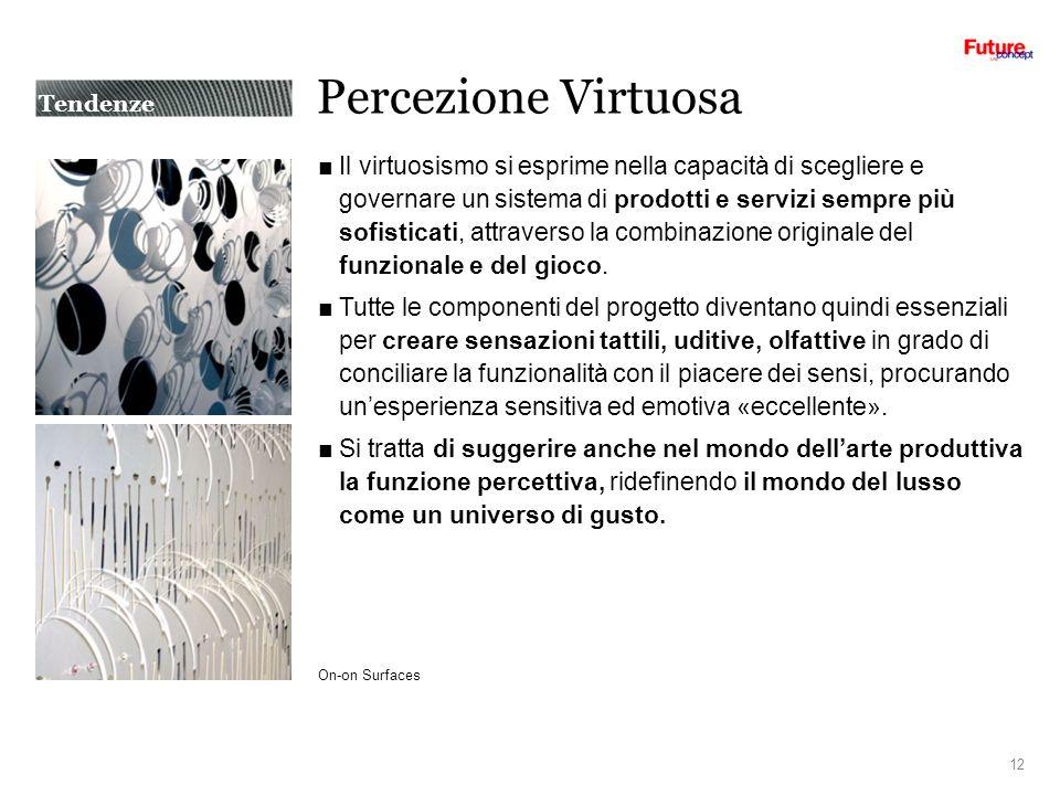 Percezione Virtuosa Il virtuosismo si esprime nella capacità di scegliere e governare un sistema di prodotti e servizi sempre più sofisticati, attraverso la combinazione originale del funzionale e del gioco.