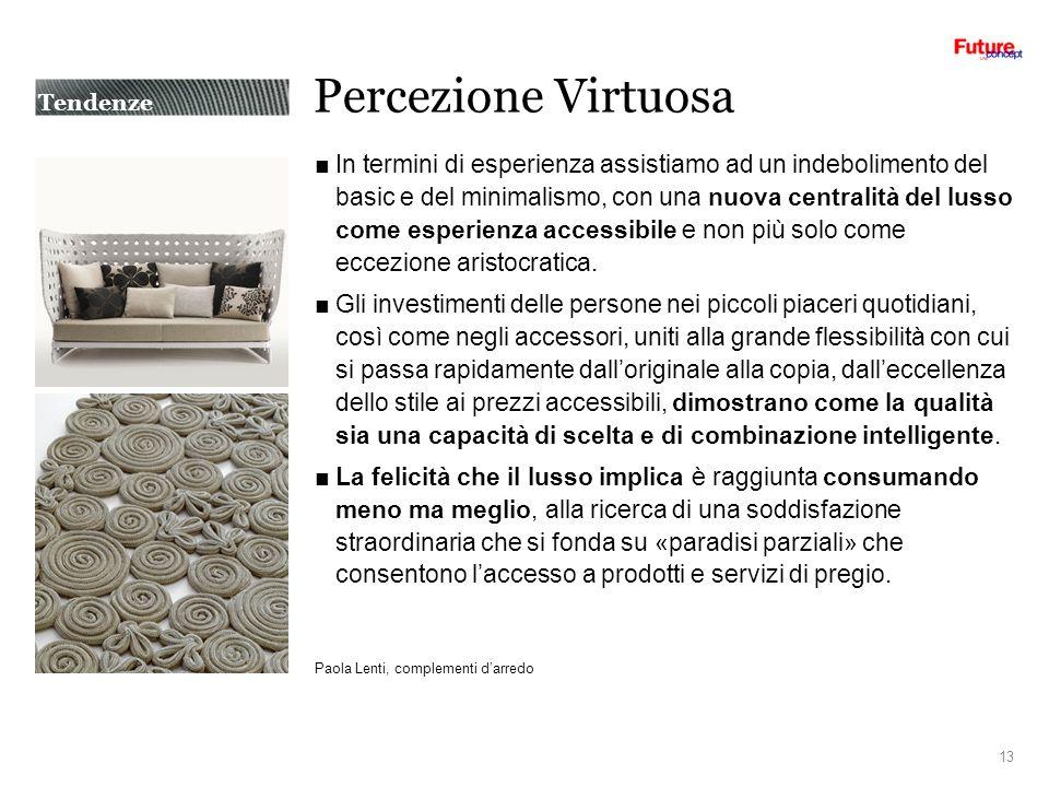 Percezione Virtuosa In termini di esperienza assistiamo ad un indebolimento del basic e del minimalismo, con una nuova centralità del lusso come esperienza accessibile e non più solo come eccezione aristocratica.