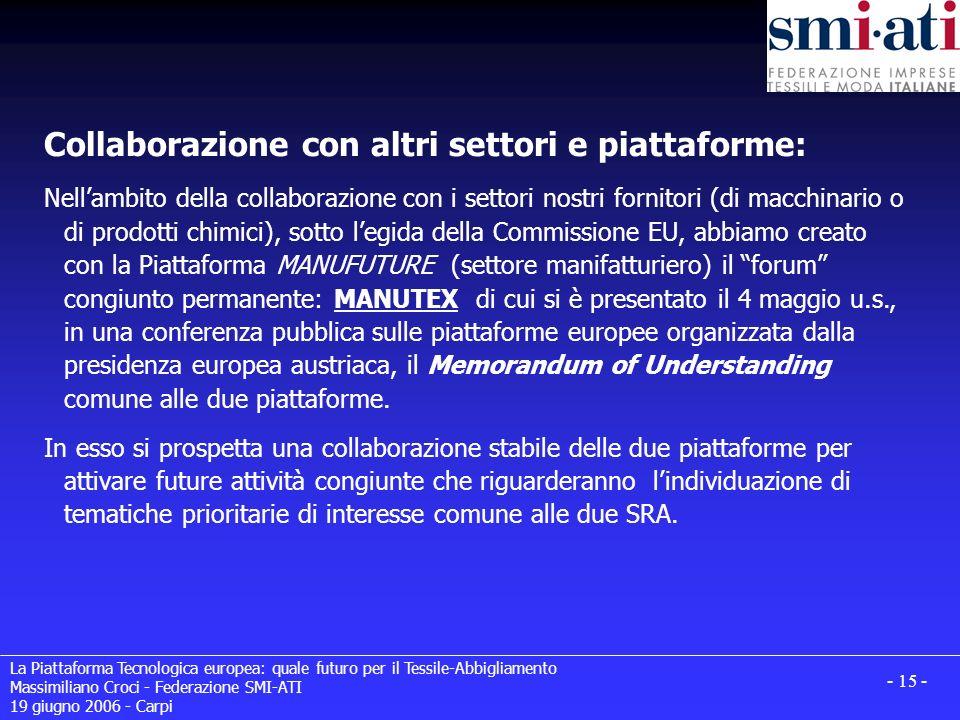 La Piattaforma Tecnologica europea: quale futuro per il Tessile-Abbigliamento Massimiliano Croci - Federazione SMI-ATI 19 giugno 2006 - Carpi - 15 - Collaborazione con altri settori e piattaforme: Nellambito della collaborazione con i settori nostri fornitori (di macchinario o di prodotti chimici), sotto legida della Commissione EU, abbiamo creato con la Piattaforma MANUFUTURE (settore manifatturiero) il forum congiunto permanente: MANUTEX di cui si è presentato il 4 maggio u.s., in una conferenza pubblica sulle piattaforme europee organizzata dalla presidenza europea austriaca, il Memorandum of Understanding comune alle due piattaforme.