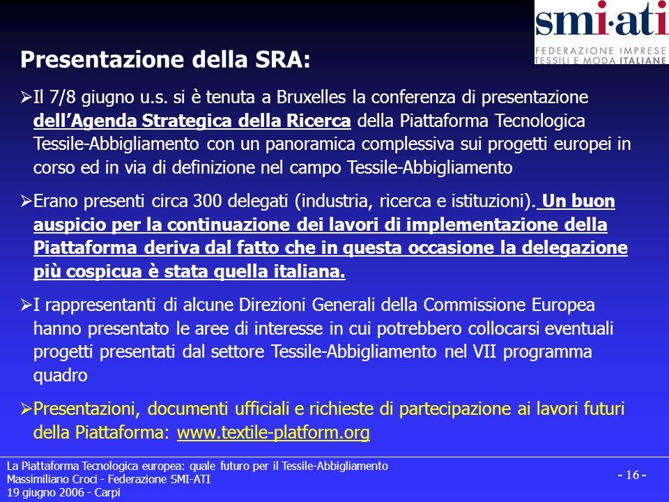 La Piattaforma Tecnologica europea: quale futuro per il Tessile-Abbigliamento Massimiliano Croci - Federazione SMI-ATI 19 giugno 2006 - Carpi - 16 - P