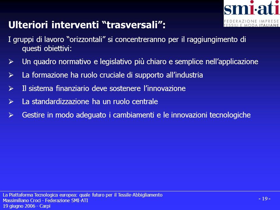 La Piattaforma Tecnologica europea: quale futuro per il Tessile-Abbigliamento Massimiliano Croci - Federazione SMI-ATI 19 giugno 2006 - Carpi - 19 - U