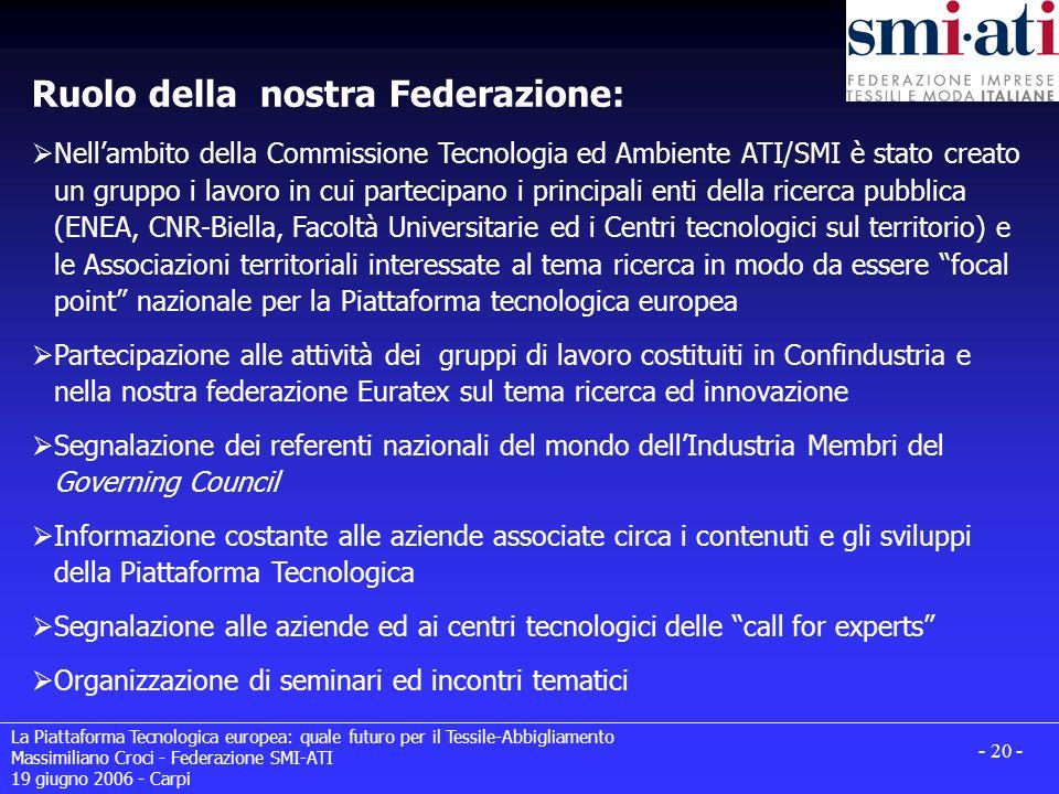 La Piattaforma Tecnologica europea: quale futuro per il Tessile-Abbigliamento Massimiliano Croci - Federazione SMI-ATI 19 giugno 2006 - Carpi - 20 - R