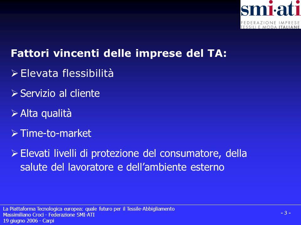 La Piattaforma Tecnologica europea: quale futuro per il Tessile-Abbigliamento Massimiliano Croci - Federazione SMI-ATI 19 giugno 2006 - Carpi - 3 - Fa