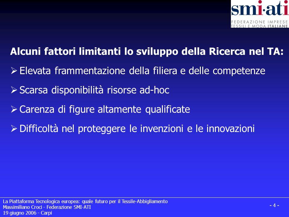 La Piattaforma Tecnologica europea: quale futuro per il Tessile-Abbigliamento Massimiliano Croci - Federazione SMI-ATI 19 giugno 2006 - Carpi - 4 - Al