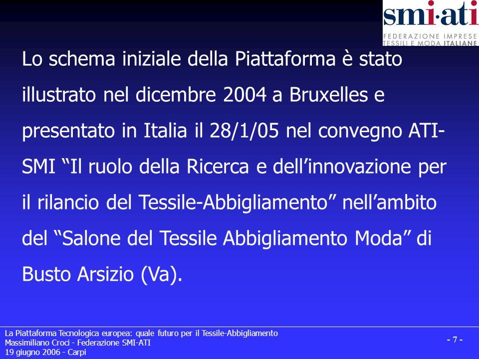 La Piattaforma Tecnologica europea: quale futuro per il Tessile-Abbigliamento Massimiliano Croci - Federazione SMI-ATI 19 giugno 2006 - Carpi - 7 - Lo