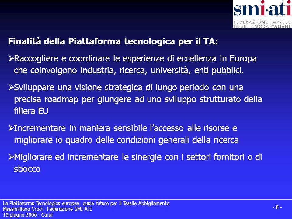 La Piattaforma Tecnologica europea: quale futuro per il Tessile-Abbigliamento Massimiliano Croci - Federazione SMI-ATI 19 giugno 2006 - Carpi - 8 - Fi