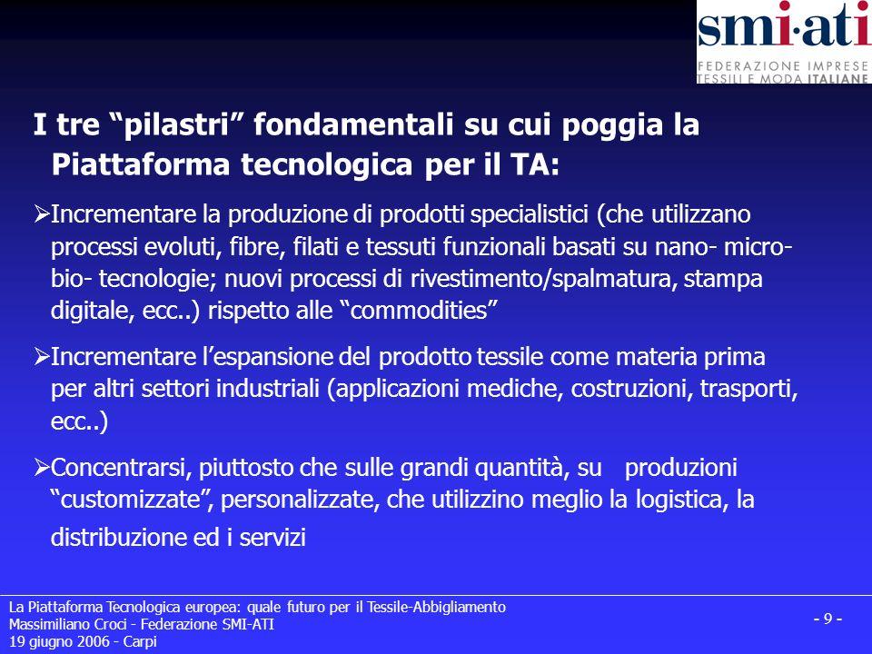 La Piattaforma Tecnologica europea: quale futuro per il Tessile-Abbigliamento Massimiliano Croci - Federazione SMI-ATI 19 giugno 2006 - Carpi - 9 - I