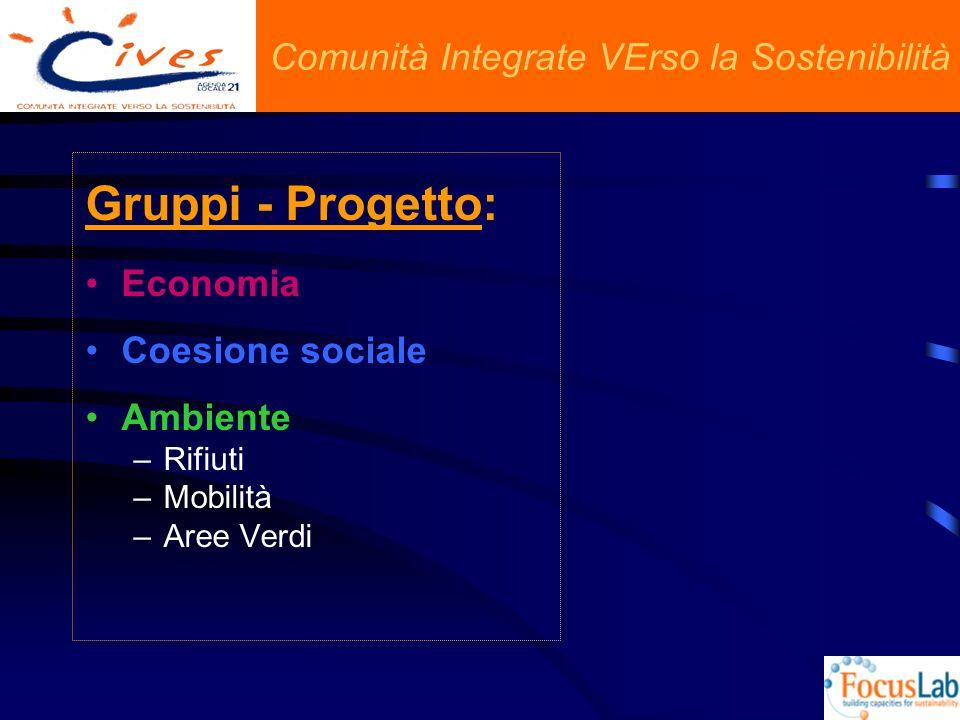 Comunità Integrate VErso la Sostenibilità Gruppi - Progetto: Economia Coesione sociale Ambiente –Rifiuti –Mobilità –Aree Verdi