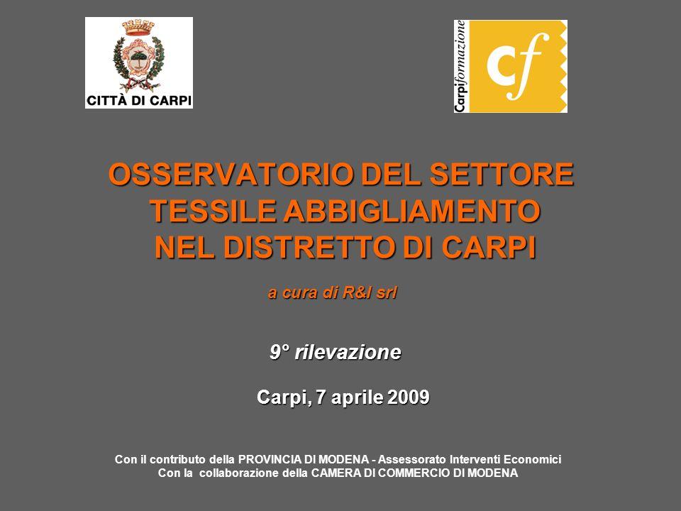 OSSERVATORIO DEL SETTORE TESSILE ABBIGLIAMENTO NEL DISTRETTO DI CARPI Carpi, 7 aprile 2009 9° rilevazione Con il contributo della PROVINCIA DI MODENA