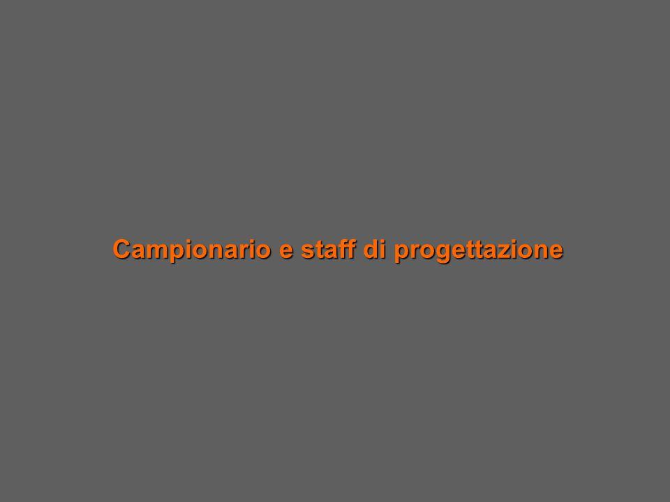 Campionario e staff di progettazione