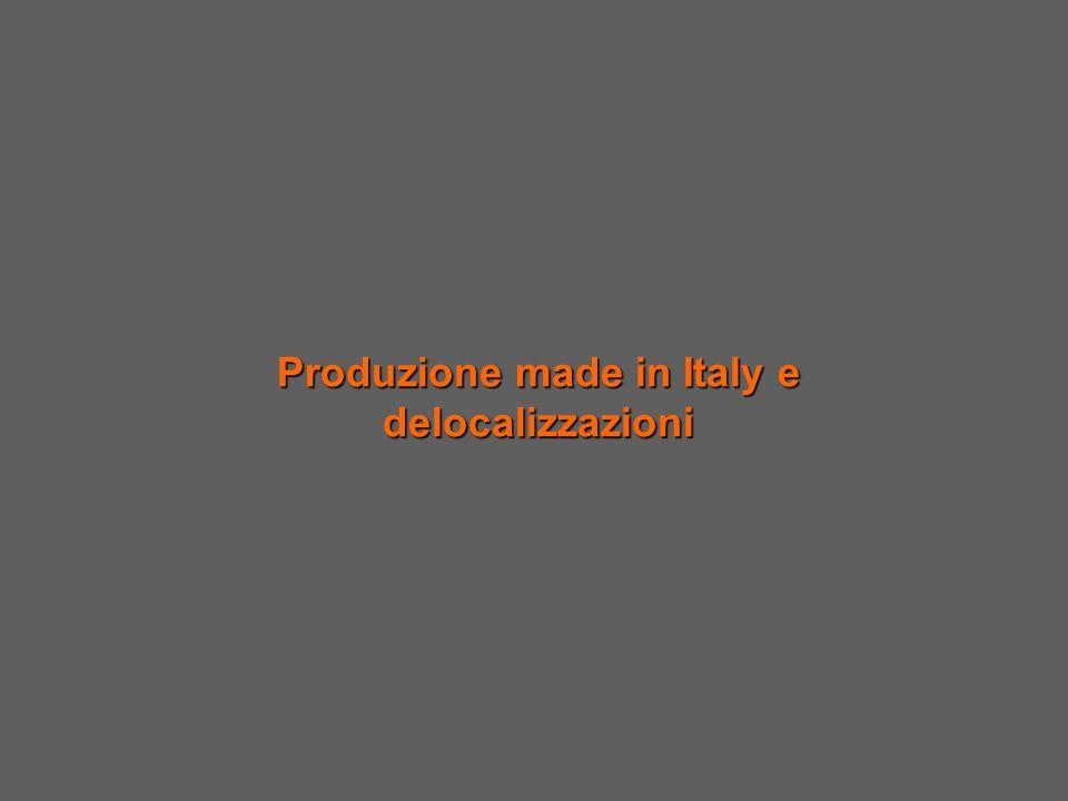 Produzione made in Italy e delocalizzazioni
