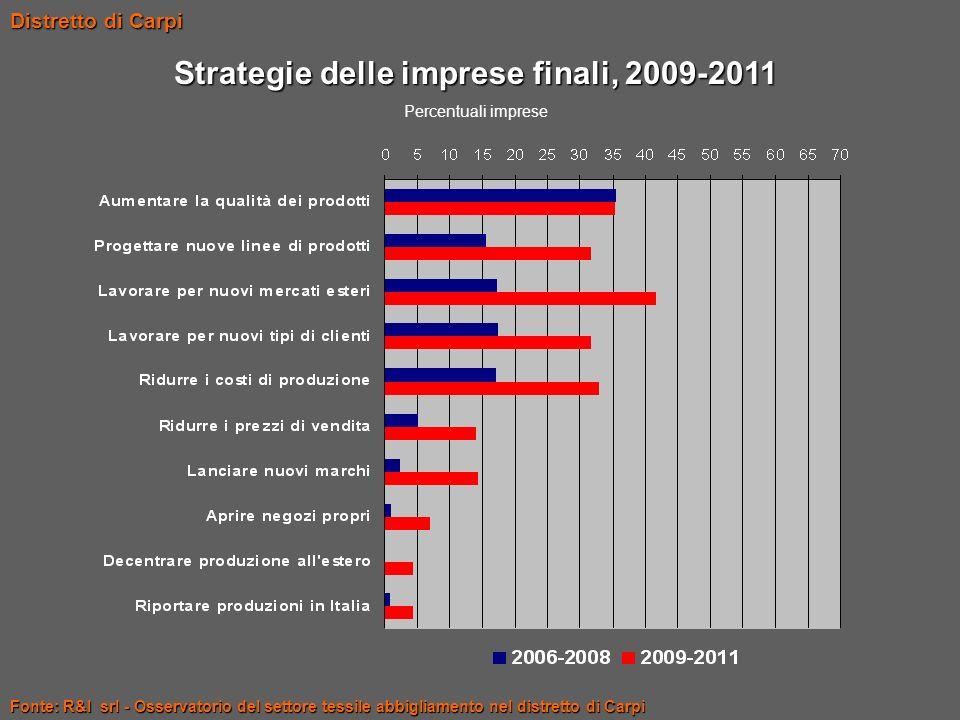 Fonte: R&I srl - Osservatorio del settore tessile abbigliamento nel distretto di Carpi Distretto di Carpi Strategie delle imprese finali, 2009-2011 Pe