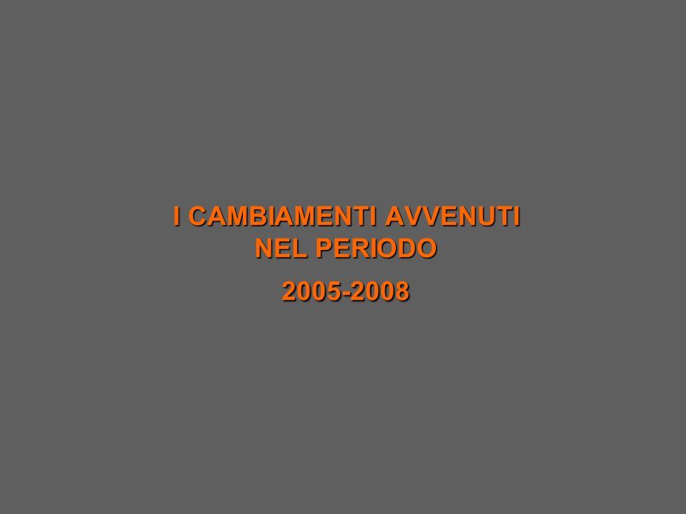 I CAMBIAMENTI AVVENUTI NEL PERIODO 2005-2008