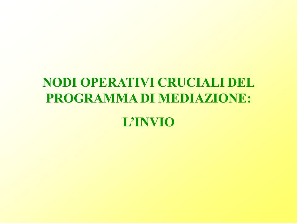 NODI OPERATIVI CRUCIALI DEL PROGRAMMA DI MEDIAZIONE: LINVIO