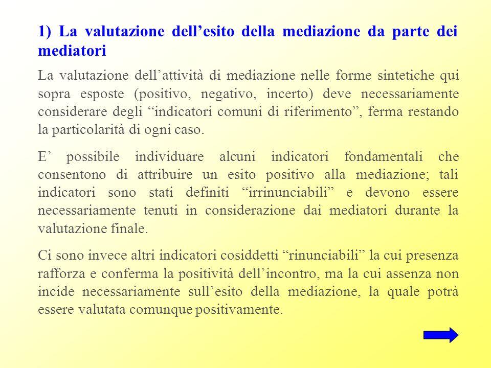 1) La valutazione dellesito della mediazione da parte dei mediatori La valutazione dellattività di mediazione nelle forme sintetiche qui sopra esposte