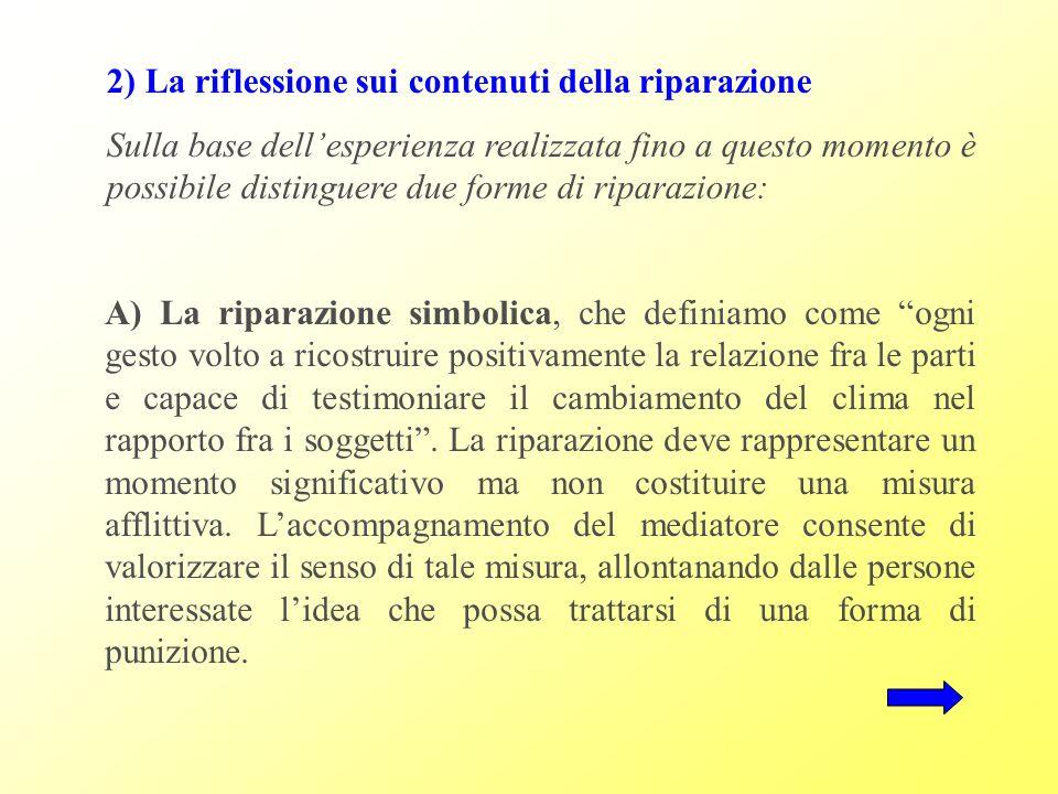 2) La riflessione sui contenuti della riparazione Sulla base dellesperienza realizzata fino a questo momento è possibile distinguere due forme di ripa