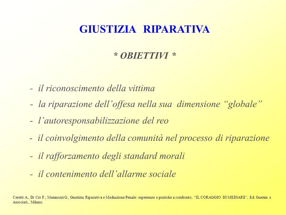 GIUSTIZIA RIPARATIVA * OBIETTIVI * -il riconoscimento della vittima -la riparazione delloffesa nella sua dimensione globale -lautoresponsabilizzazione